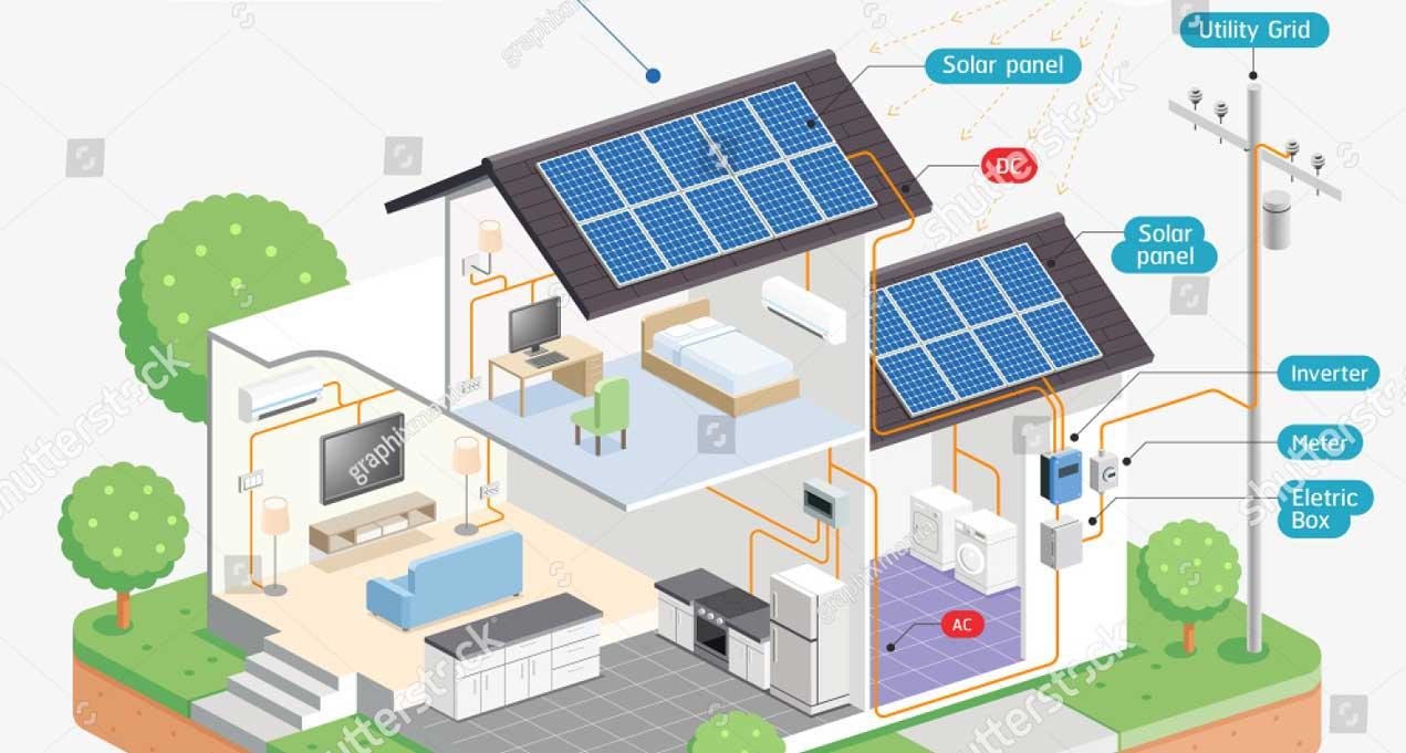 http://www.miramak.com.tr/wp-content/uploads/2020/02/stock-vector-solar-cell-sys.jpg